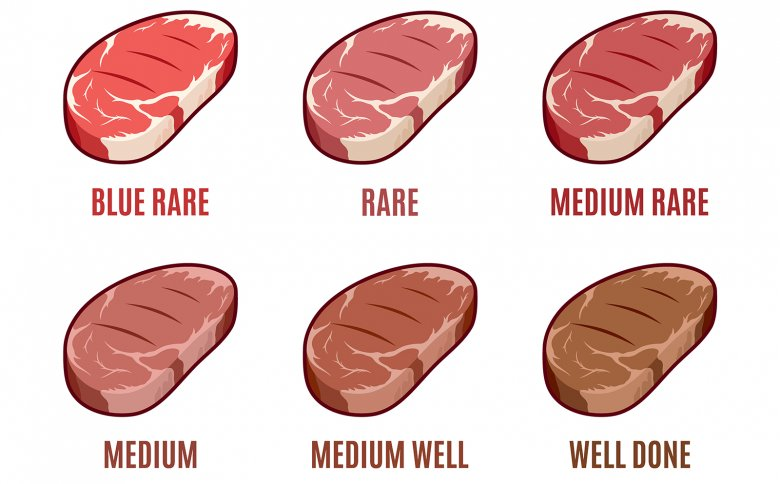 The different cooking levels apply when preparing steaks.